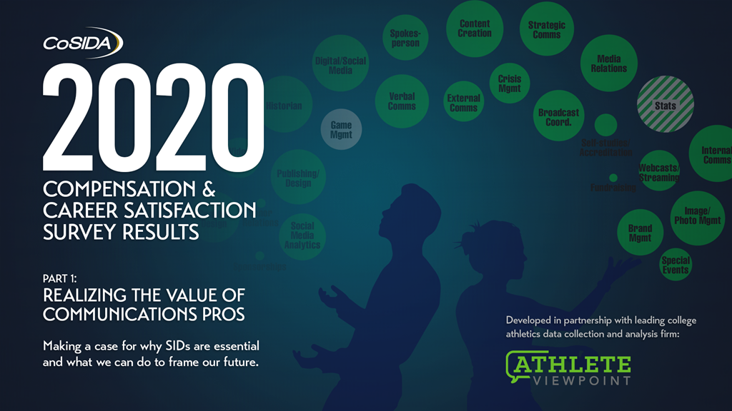 Part 1 2020 Cosida Compensation Career Satisfaction Results Realizing The Value Of Communications Pros Cosida